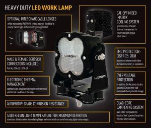 Lazer Lamps Scheinwerfer Utility 45_9